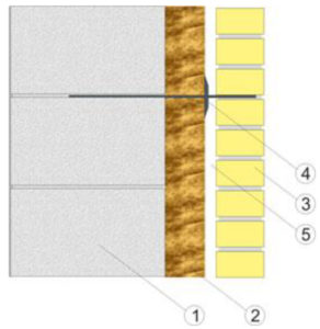 Схема монтажа гибких связей EccoTexx